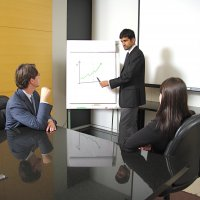 Basics of Organizational Strategy